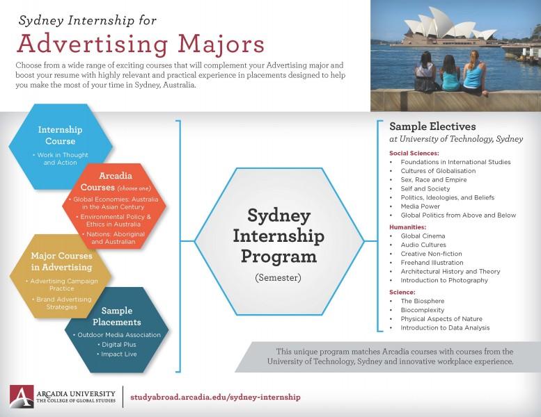 Sydney Internship Semester 2017